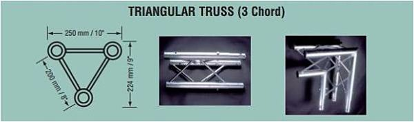Triangular-Display-Truss