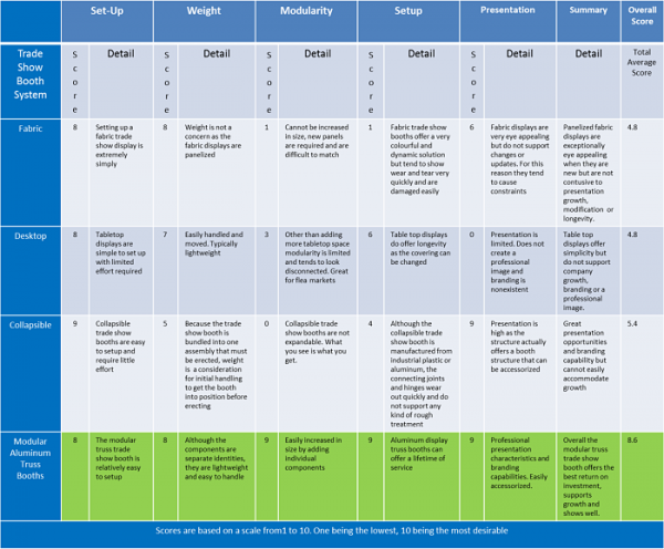 Trade-Show-Booth-Comparison-Chart
