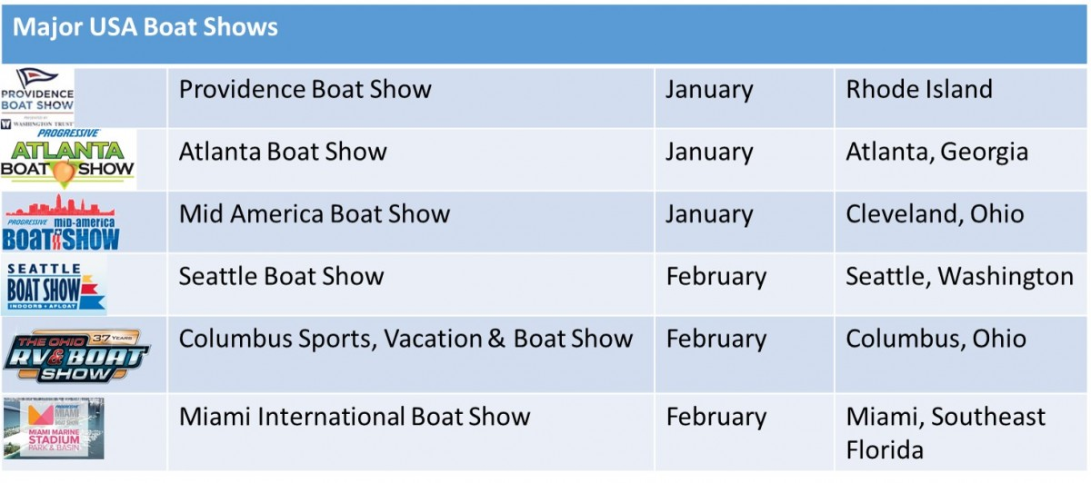 Boat-Shows-USA